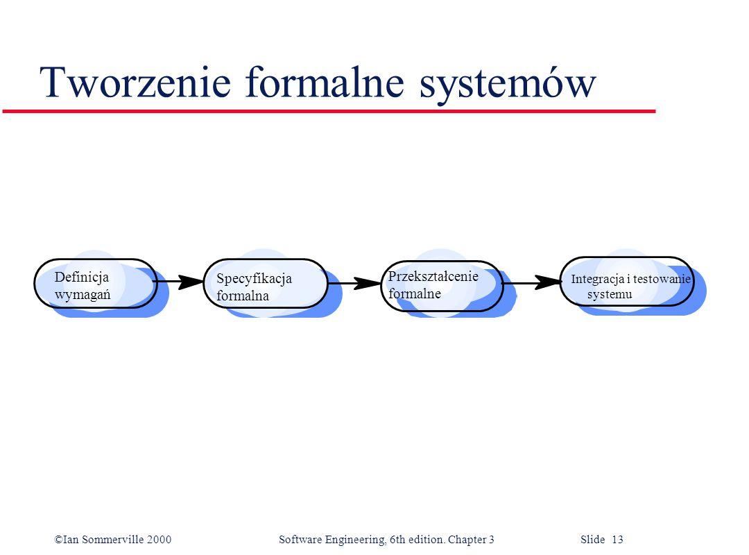 ©Ian Sommerville 2000 Software Engineering, 6th edition. Chapter 3 Slide 13 Tworzenie formalne systemów Definicja wymagań Specyfikacja formalna Przeks