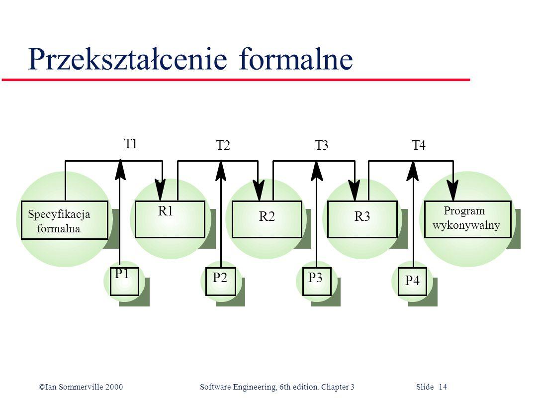 ©Ian Sommerville 2000 Software Engineering, 6th edition. Chapter 3 Slide 14 Przekształcenie formalne R1 P1 Specyfikacja formalna Program wykonywalny