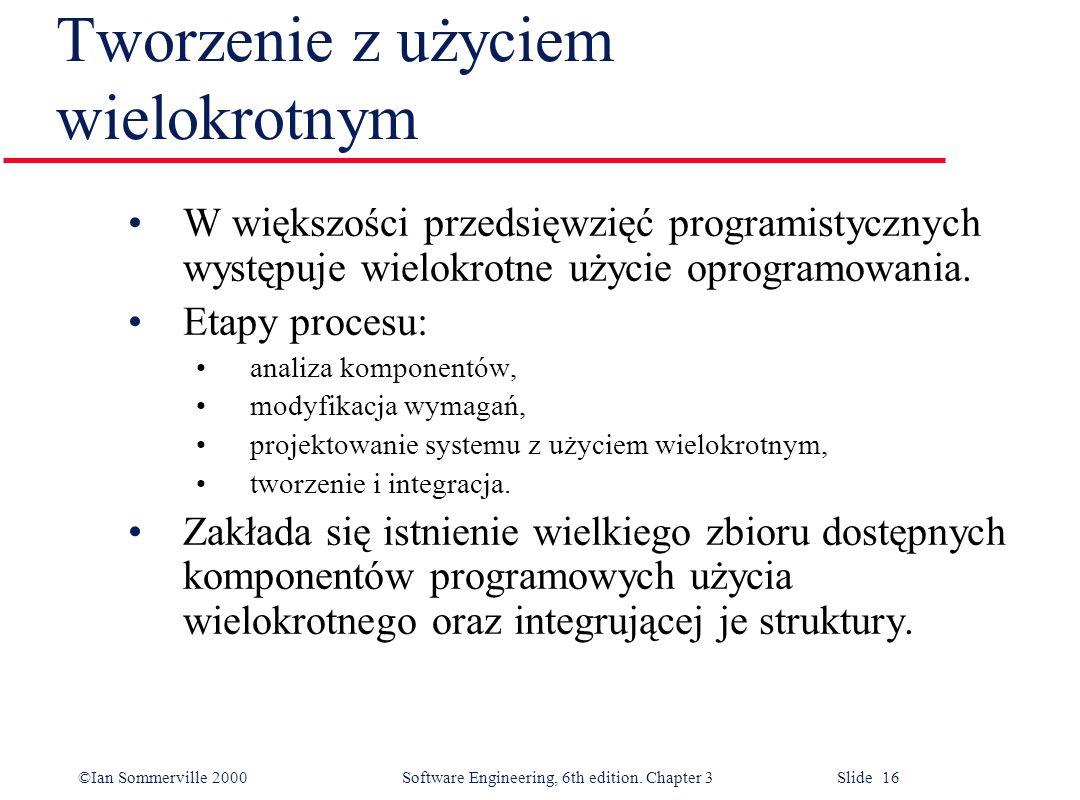 ©Ian Sommerville 2000 Software Engineering, 6th edition. Chapter 3 Slide 16 Tworzenie z użyciem wielokrotnym W większości przedsięwzięć programistyczn