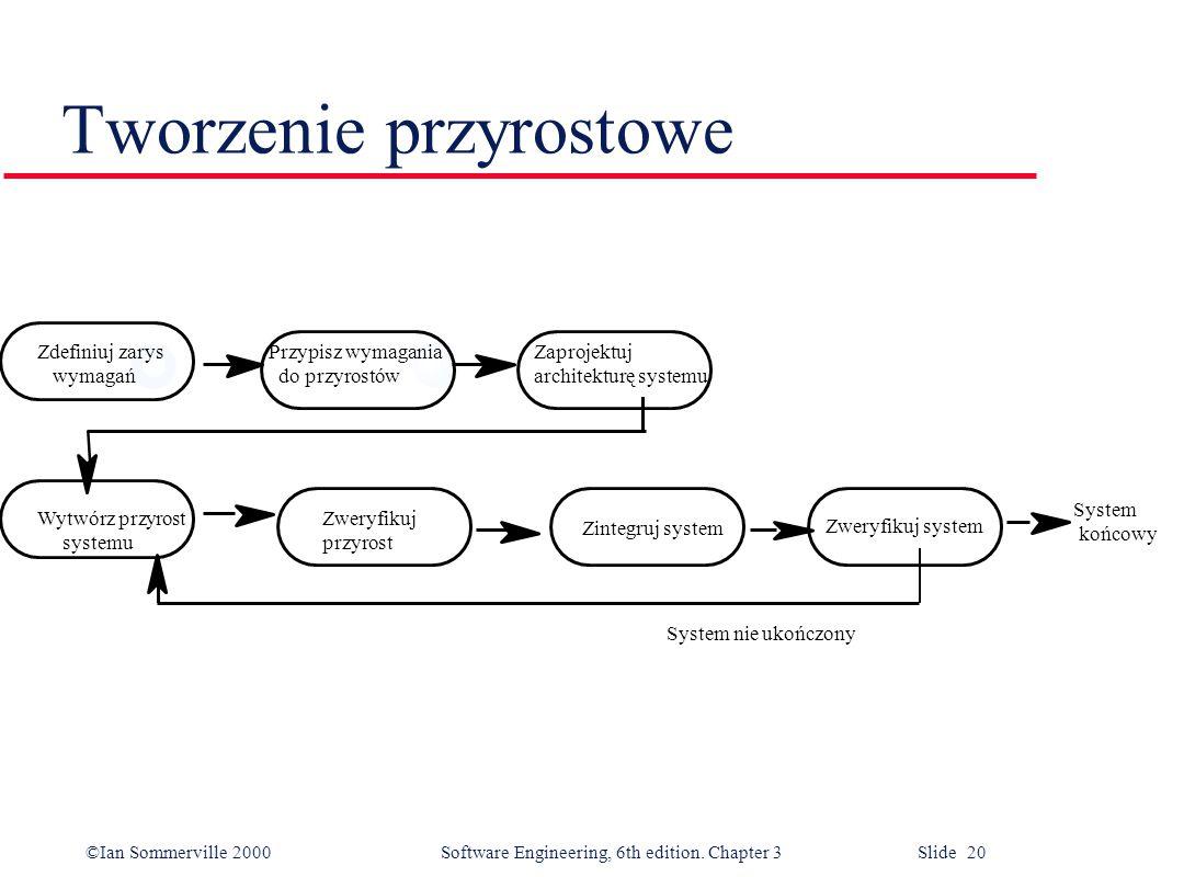©Ian Sommerville 2000 Software Engineering, 6th edition. Chapter 3 Slide 20 Tworzenie przyrostowe Zdefiniuj zarys wymagań Wytwórz przyrost systemu Prz