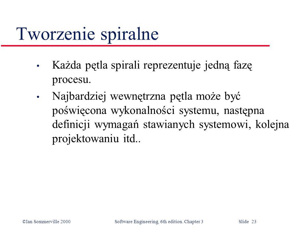 ©Ian Sommerville 2000 Software Engineering, 6th edition. Chapter 3 Slide 23 Tworzenie spiralne Każda pętla spirali reprezentuje jedną fazę procesu. Na