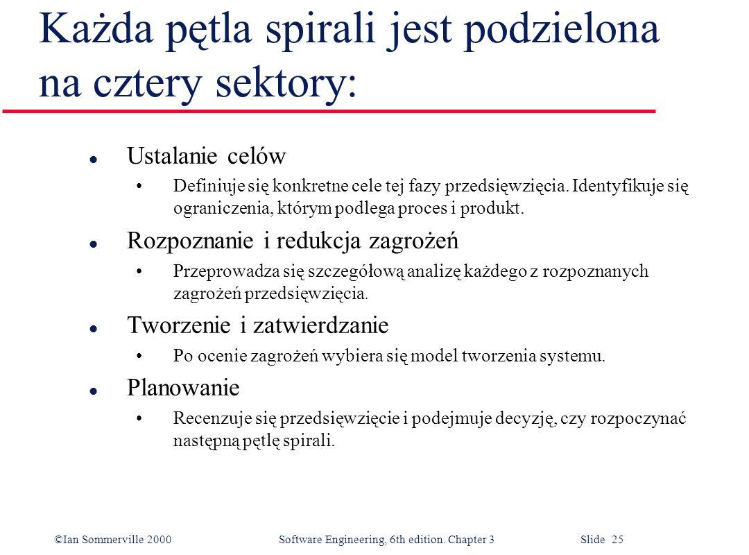©Ian Sommerville 2000 Software Engineering, 6th edition. Chapter 3 Slide 25 Każda pętla spirali jest podzielona na cztery sektory: l Ustalanie celów D