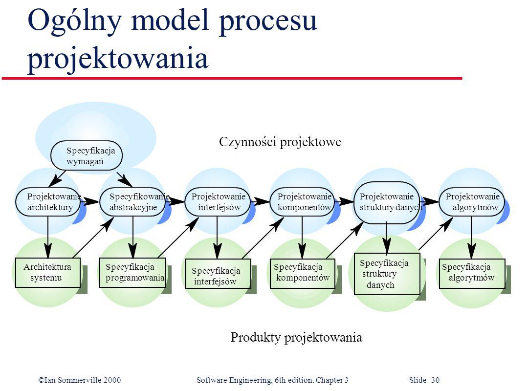 ©Ian Sommerville 2000 Software Engineering, 6th edition. Chapter 3 Slide 30 Ogólny model procesu projektowania Projektowanie architektury Specyfikowan