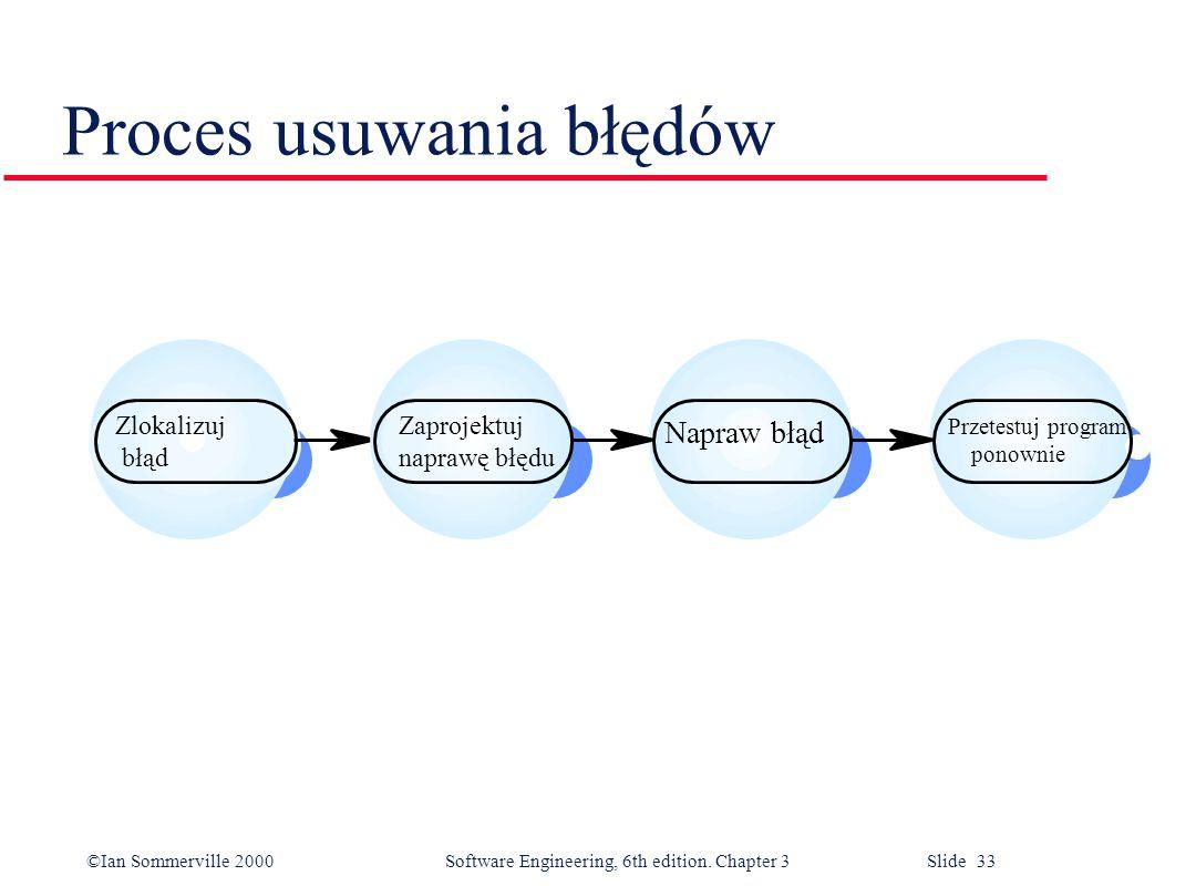 ©Ian Sommerville 2000 Software Engineering, 6th edition. Chapter 3 Slide 33 Proces usuwania błędów Napraw błąd Przetestuj program ponownie Zlokalizuj
