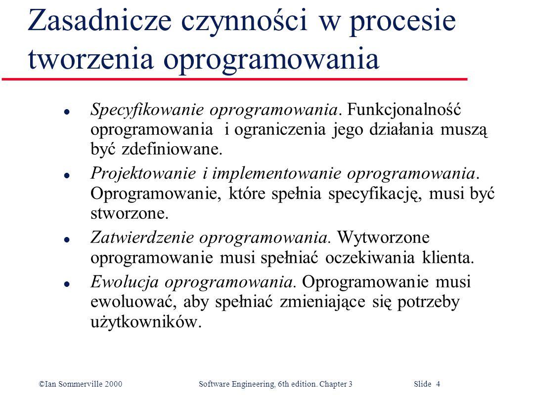 ©Ian Sommerville 2000 Software Engineering, 6th edition. Chapter 3 Slide 4 Zasadnicze czynności w procesie tworzenia oprogramowania l Specyfikowanie o