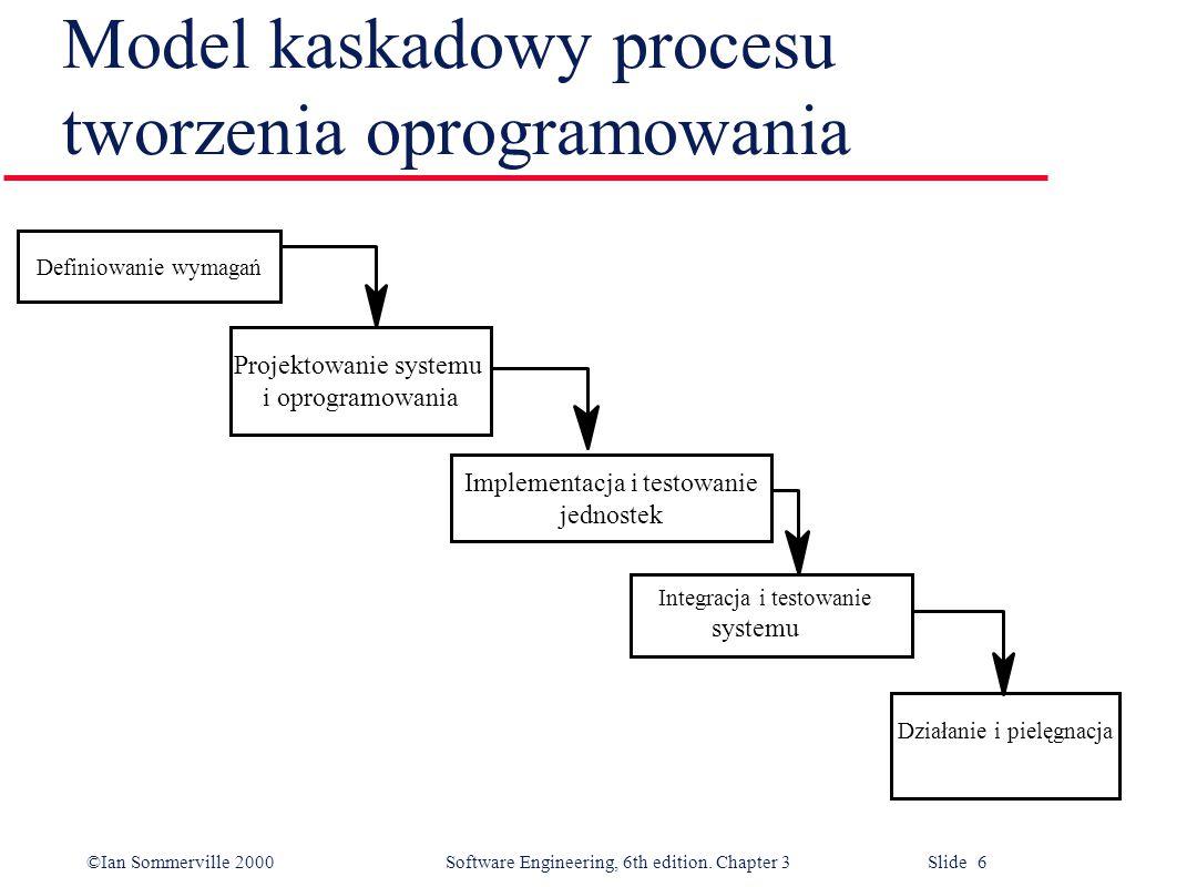 ©Ian Sommerville 2000 Software Engineering, 6th edition. Chapter 3 Slide 6 Model kaskadowy procesu tworzenia oprogramowania Definiowanie wymagań Proje