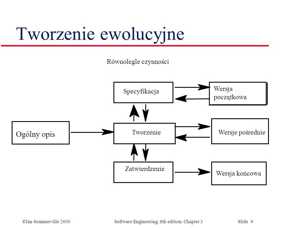 ©Ian Sommerville 2000 Software Engineering, 6th edition. Chapter 3 Slide 9 Tworzenie ewolucyjne Wersja początkowa Ogólny opis Specyfikacja Tworzenie Z