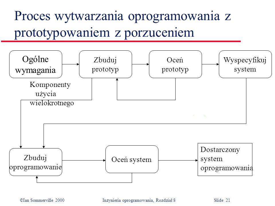 ©Ian Sommerville 2000 Inżynieria oprogramowania, Rozdział 8 Slide 21 Proces wytwarzania oprogramowania z prototypowaniem z porzuceniem Oceń system Zbu