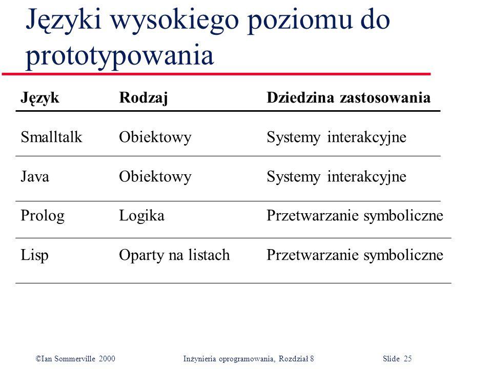 ©Ian Sommerville 2000 Inżynieria oprogramowania, Rozdział 8 Slide 25 Języki wysokiego poziomu do prototypowania Język RodzajDziedzina zastosowania SmalltalkObiektowySystemy interakcyjne JavaObiektowySystemy interakcyjne PrologLogikaPrzetwarzanie symboliczne LispOparty na listachPrzetwarzanie symboliczne