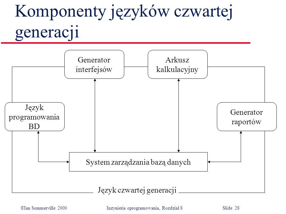 ©Ian Sommerville 2000 Inżynieria oprogramowania, Rozdział 8 Slide 28 Komponenty języków czwartej generacji Generator raportów Arkusz kalkulacyjny Generator interfejsów Język programowania BD System zarządzania bazą danych Język czwartej generacji