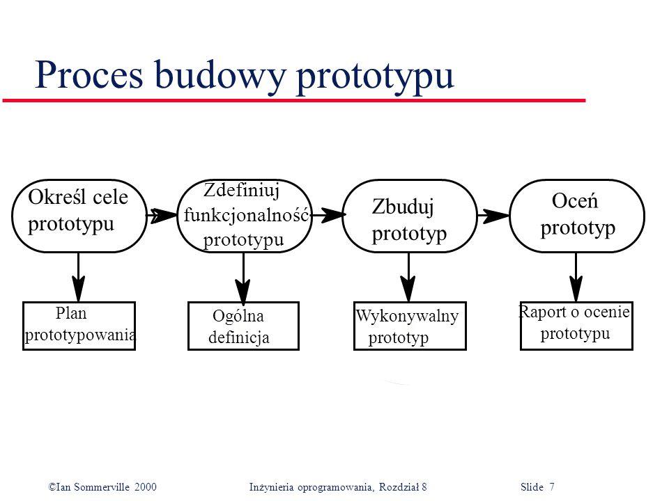 ©Ian Sommerville 2000 Inżynieria oprogramowania, Rozdział 8 Slide 7 Proces budowy prototypu Ogólna definicja Określ cele prototypu Zdefiniuj funkcjona