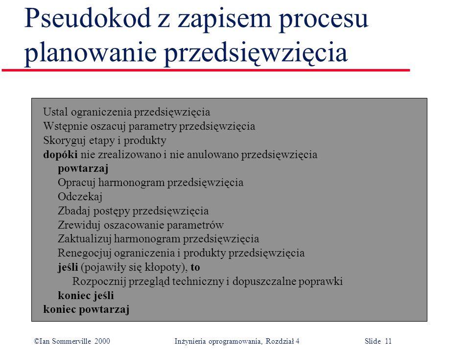 ©Ian Sommerville 2000Inżynieria oprogramowania, Rozdział 4 Slide 11 Pseudokod z zapisem procesu planowanie przedsięwzięcia Ustal ograniczenia przedsię