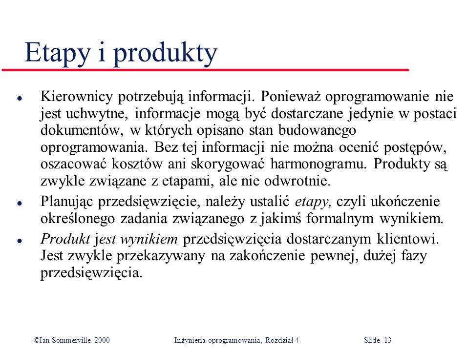 ©Ian Sommerville 2000Inżynieria oprogramowania, Rozdział 4 Slide 13 Etapy i produkty l Kierownicy potrzebują informacji. Ponieważ oprogramowanie nie j