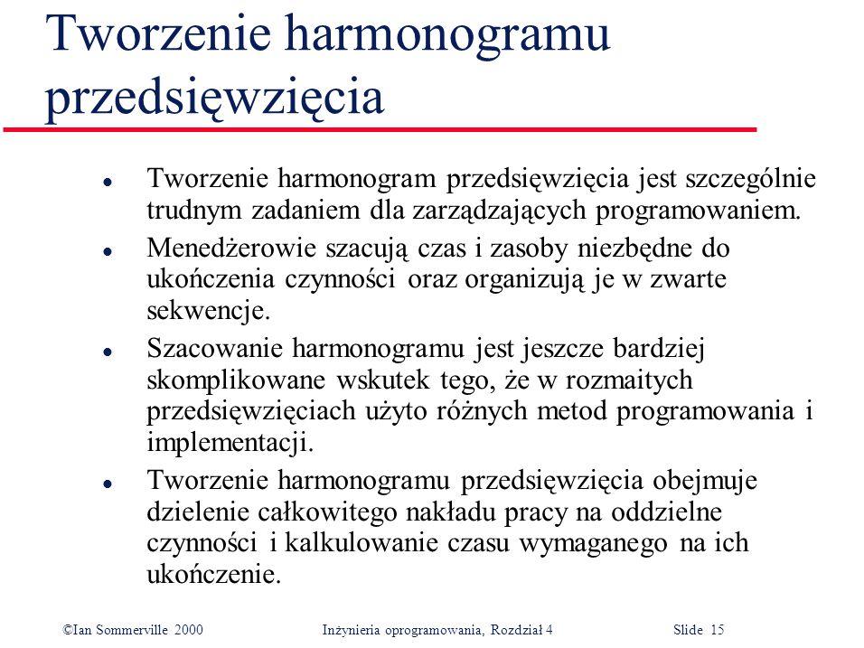 ©Ian Sommerville 2000Inżynieria oprogramowania, Rozdział 4 Slide 15 Tworzenie harmonogramu przedsięwzięcia l Tworzenie harmonogram przedsięwzięcia jes