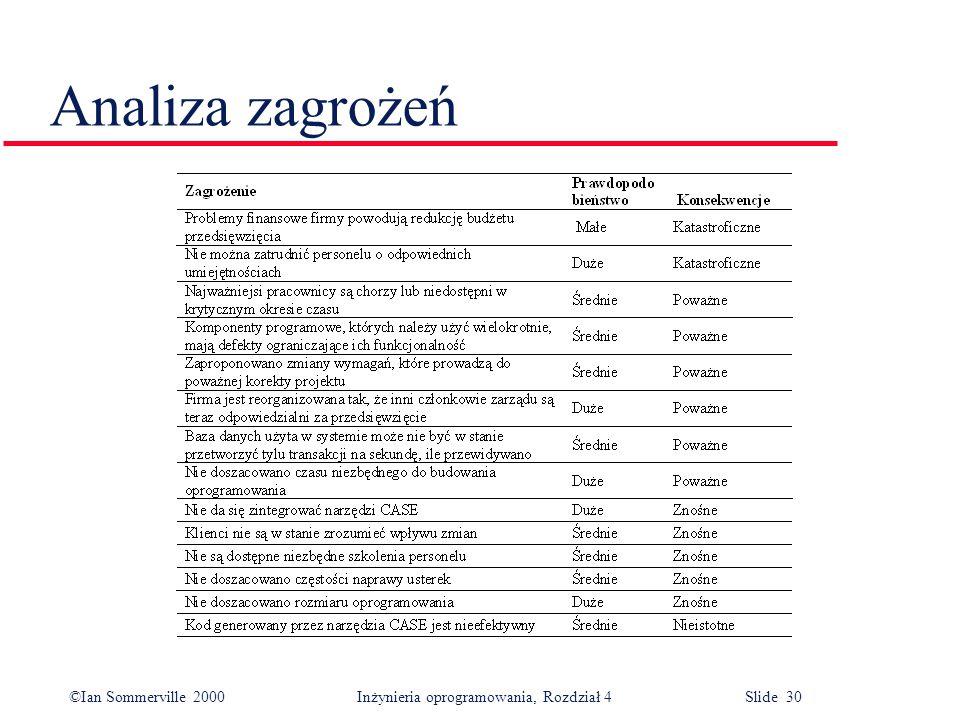 ©Ian Sommerville 2000Inżynieria oprogramowania, Rozdział 4 Slide 30 Analiza zagrożeń