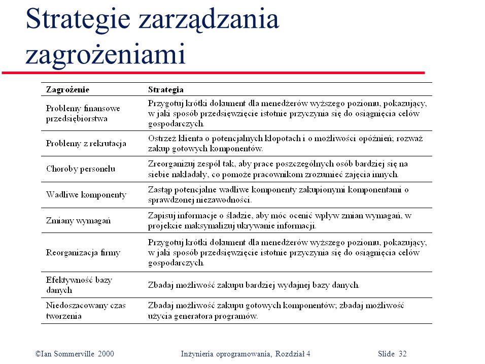 ©Ian Sommerville 2000Inżynieria oprogramowania, Rozdział 4 Slide 32 Strategie zarządzania zagrożeniami