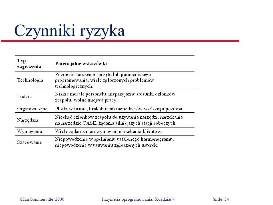 ©Ian Sommerville 2000Inżynieria oprogramowania, Rozdział 4 Slide 34 Czynniki ryzyka