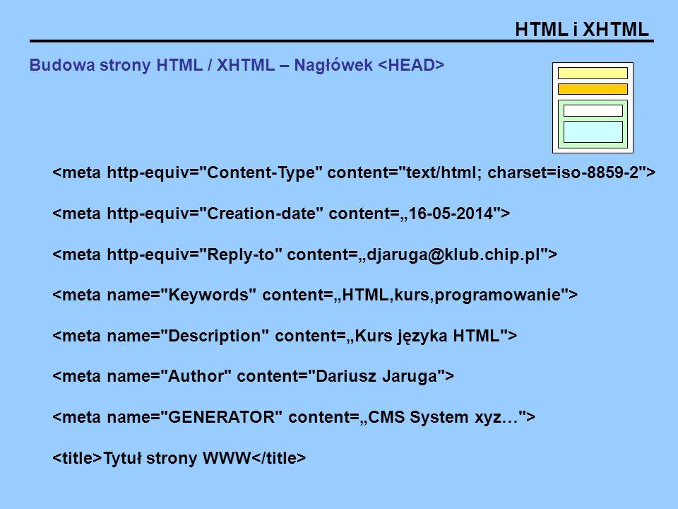 HTML i XHTML Budowa strony HTML / XHTML – Nagłówek Tytuł strony WWW