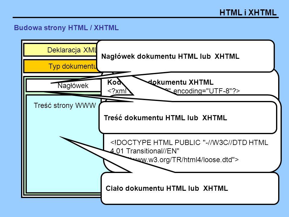 HTML i XHTML Budowa strony HTML / XHTML Deklaracja XML Typ dokumentu Nagłówek Treść strony WWW Kodowanie dokumentu XHTML lub lub...