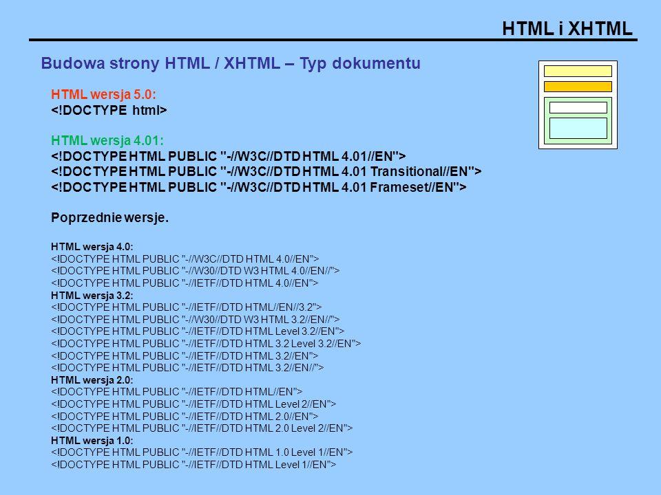 HTML i XHTML Budowa strony HTML / XHTML – Typ dokumentu HTML wersja 5.0: HTML wersja 4.01: Poprzednie wersje.