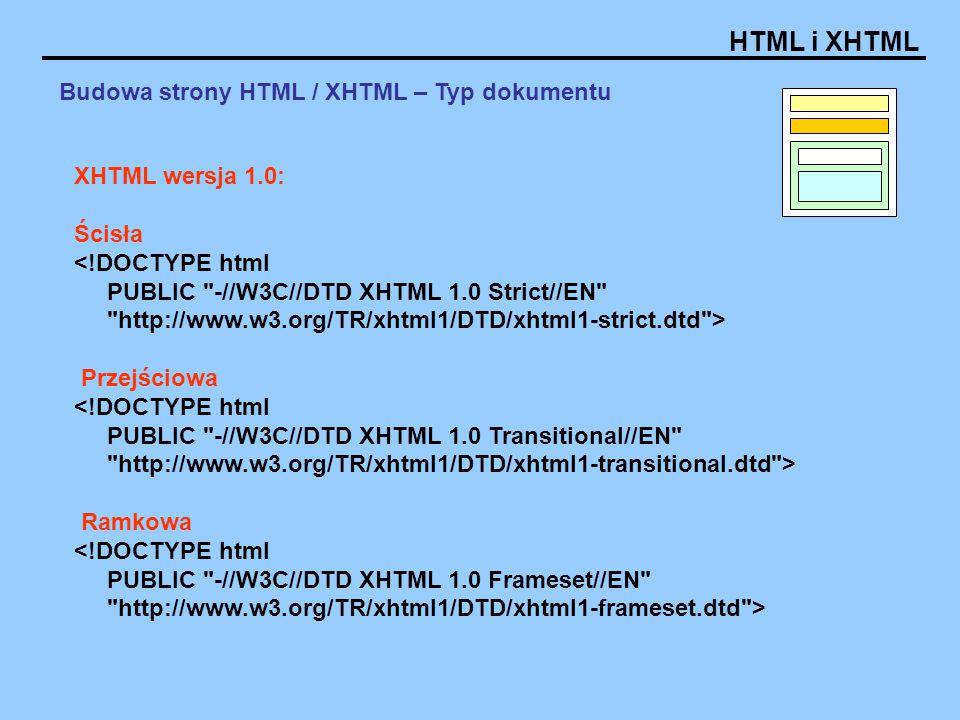 HTML i XHTML Budowa strony HTML / XHTML – Typ dokumentu XHTML wersja 1.0: Ścisła Przejściowa Ramkowa