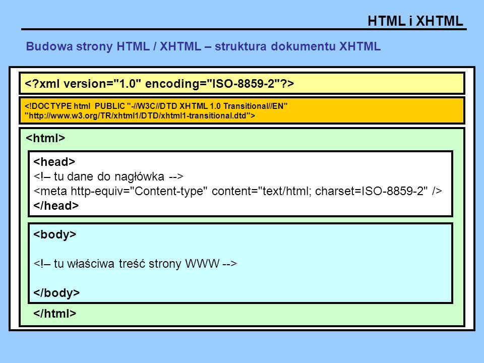HTML i XHTML Budowa strony HTML / XHTML – struktura dokumentu XHTML