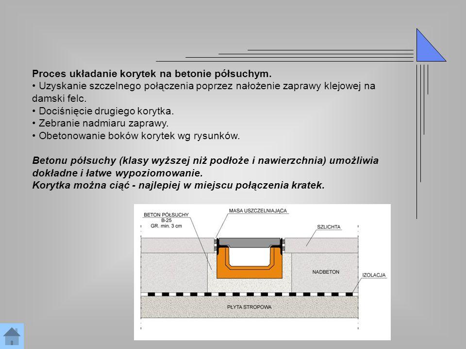 Proces układanie korytek na betonie półsuchym. Uzyskanie szczelnego połączenia poprzez nałożenie zaprawy klejowej na damski felc. Dociśnięcie drugiego