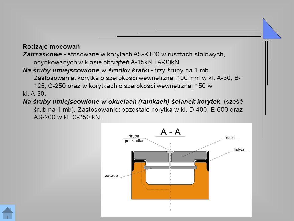 Rodzaje mocowań Zatrzaskowe - stosowane w korytach AS-K100 w rusztach stalowych, ocynkowanych w klasie obciążeń A-15kN i A-30kN Na śruby umiejscowione