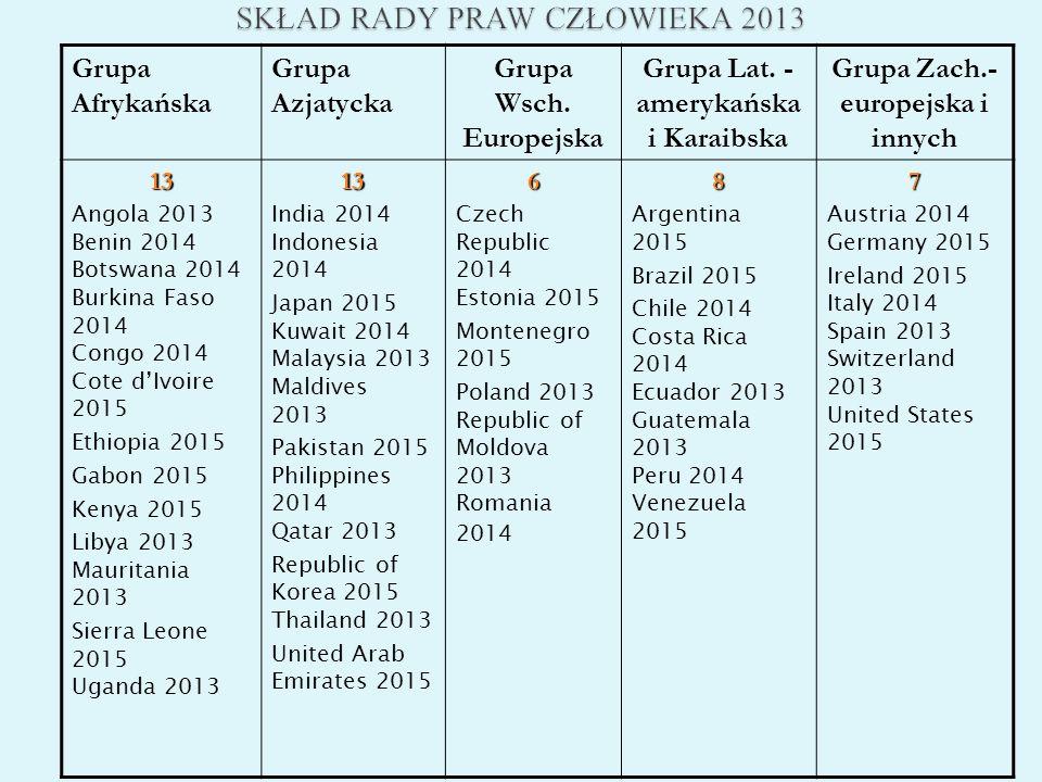 Grupa Afrykańska Grupa Azjatycka Grupa Wsch. Europejska Grupa Lat. - amerykańska i Karaibska Grupa Zach.- europejska i innych13 Angola 2013 Benin 2014