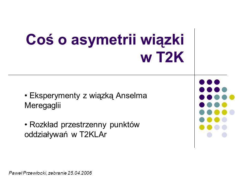 Coś o asymetrii wiązki w T2K Eksperymenty z wiązką Anselma Meregaglii Rozkład przestrzenny punktów oddziaływań w T2KLAr Paweł Przewłocki, zebranie 25.04.2006