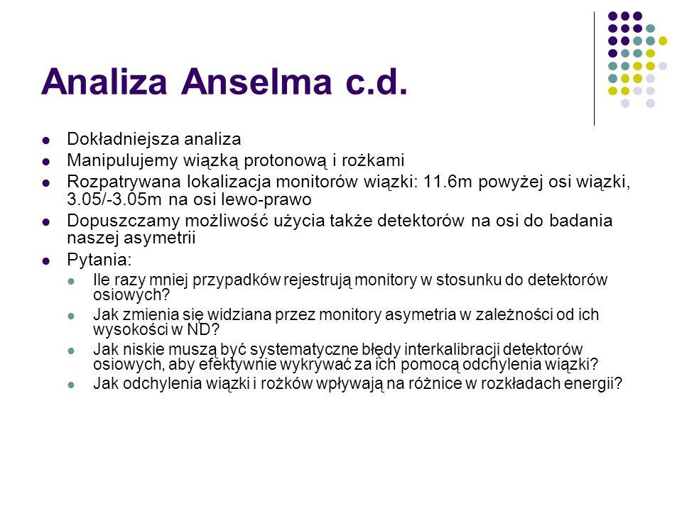 Analiza Anselma c.d.