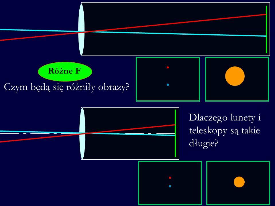 Dlaczego lunety i teleskopy są takie długie? Różne F Czym będą się różniły obrazy?