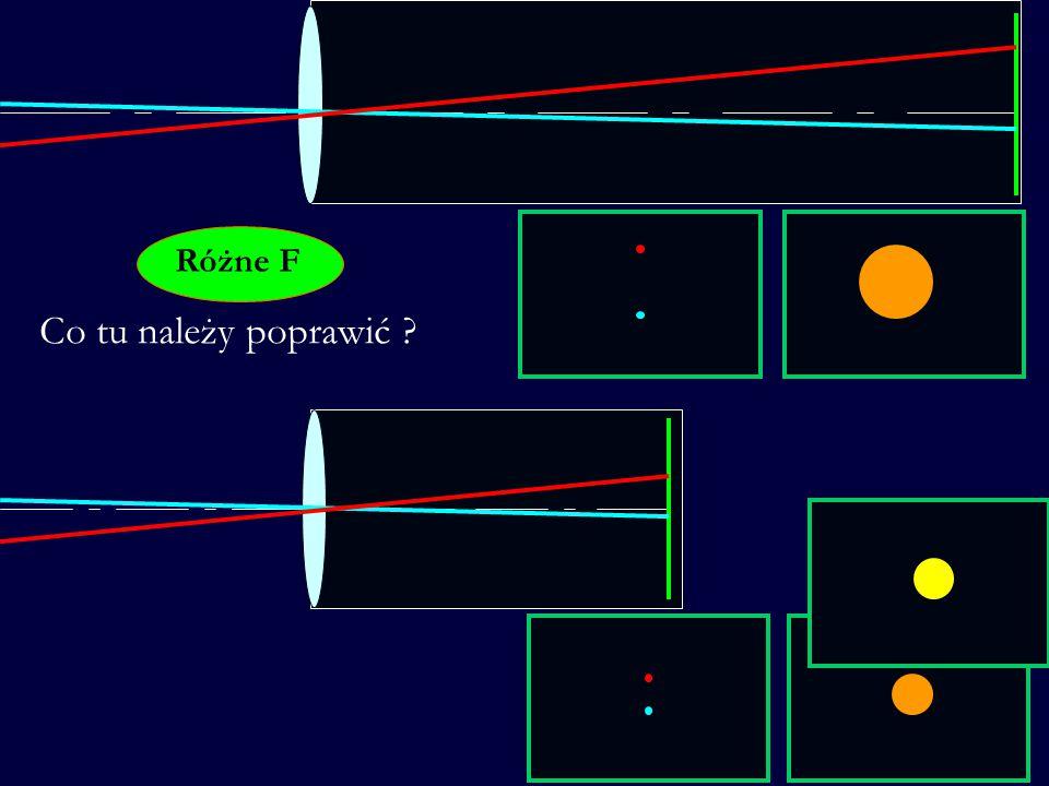 Obraz punktowego źródła światła, np. gwiazdy