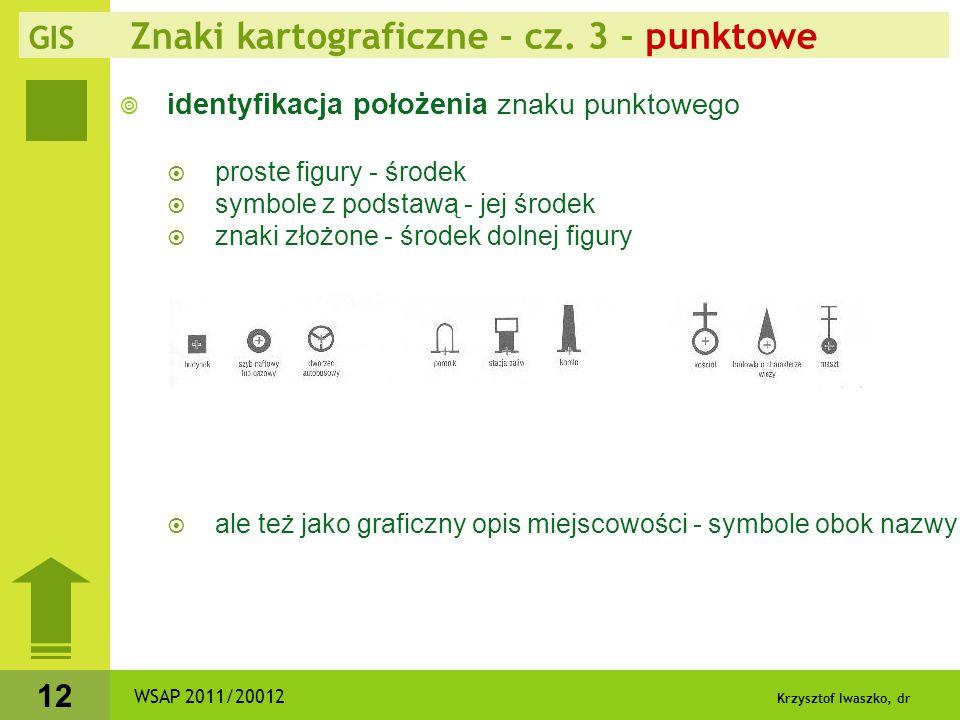 Krzysztof Iwaszko, dr 12  identyfikacja położenia znaku punktowego  proste figury - środek  symbole z podstawą - jej środek  znaki złożone - środe