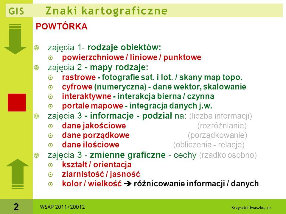 Krzysztof Iwaszko, dr 3 GIS Znaki kartograficzne  główny cel mapy - informacje o obiektach i zjawiskach związanych z powierzchnią Ziemi  metoda - umowne znaki graficzne  znaki kartograficzne  każdy znak:  ma określoną formę graficzną (kształt, wielkość, kolor, itp.) zmienne graficzne - zależne od rodzaju danych  jest (musi być) zdefiniowany w legendzie mapy WSAP 2011/20012