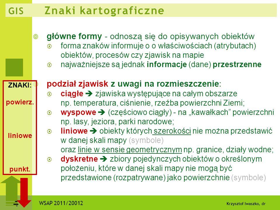 Krzysztof Iwaszko, dr 4 GIS Znaki kartograficzne  główne formy - odnoszą się do opisywanych obiektów  forma znaków informuje o o właściwościach (atr