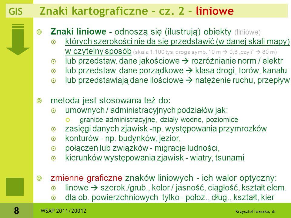 Krzysztof Iwaszko, dr 8  Znaki liniowe - odnoszą się (ilustrują) obiekty (liniowe)  których szerokości nie da się przedstawić (w danej skali mapy) w