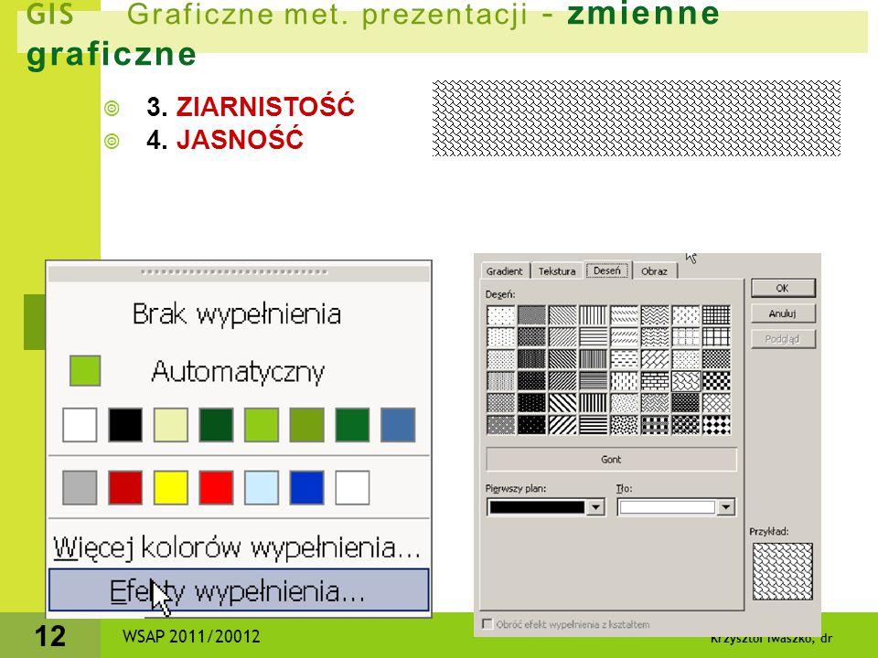 Krzysztof Iwaszko, dr 12 GIS Graficzne met. prezentacji - zmienne graficzne  3. ZIARNISTOŚĆ  4. JASNOŚĆ WSAP 2011/20012