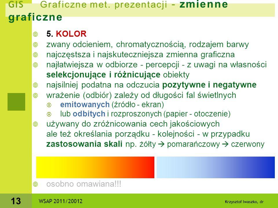 Krzysztof Iwaszko, dr 13 GIS Graficzne met. prezentacji - zmienne graficzne  5. KOLOR  zwany odcieniem, chromatycznością, rodzajem barwy  najczęsts