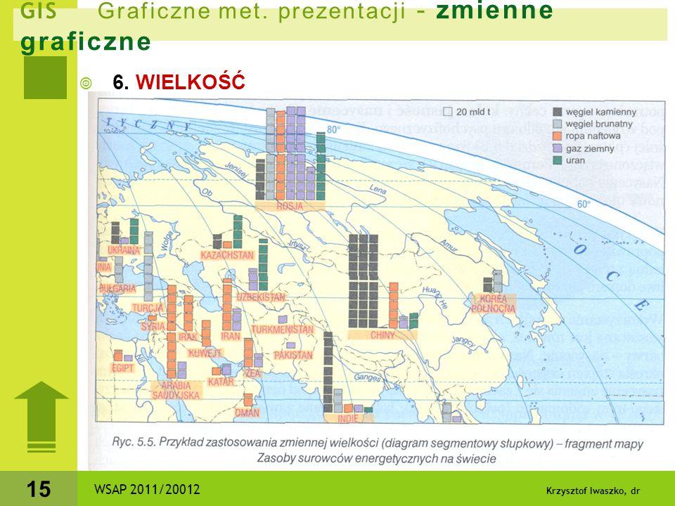 Krzysztof Iwaszko, dr 15 GIS Graficzne met. prezentacji - zmienne graficzne  6. WIELKOŚĆ WSAP 2011/20012