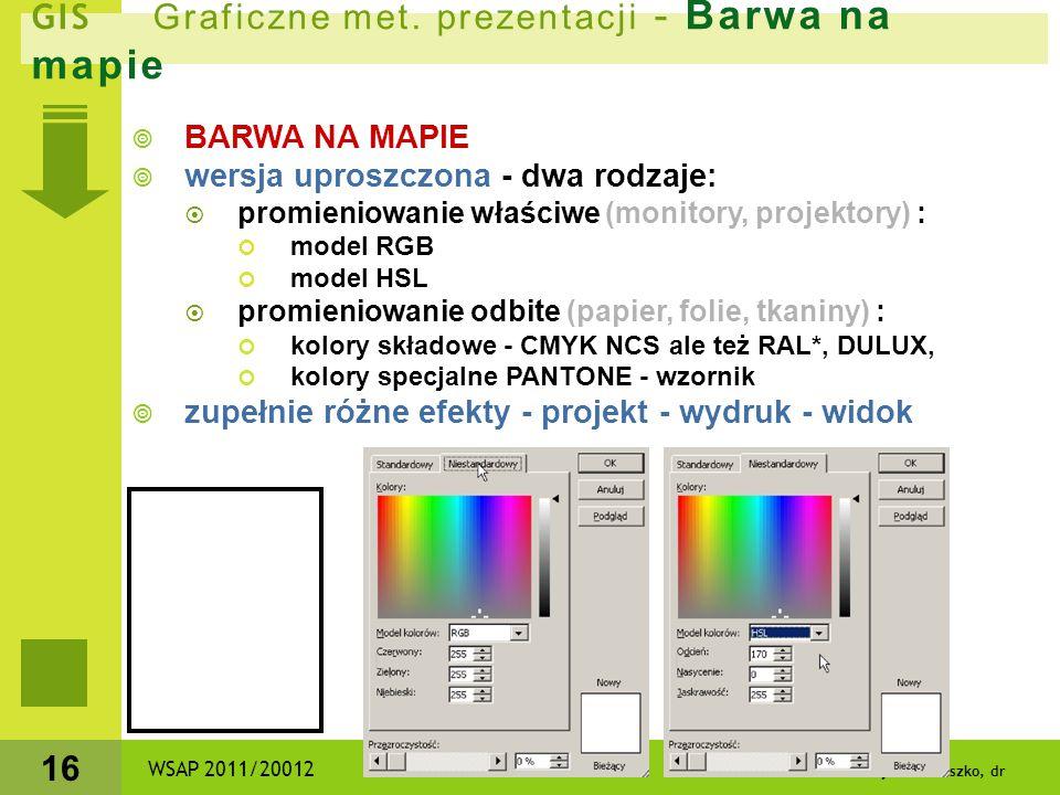 Krzysztof Iwaszko, dr 16  BARWA NA MAPIE  wersja uproszczona - dwa rodzaje:  promieniowanie właściwe (monitory, projektory) : model RGB model HSL 