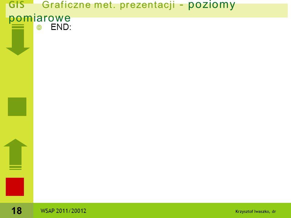 Krzysztof Iwaszko, dr 18  END: WSAP 2011/20012 GIS Graficzne met. prezentacji - poziomy pomiarowe