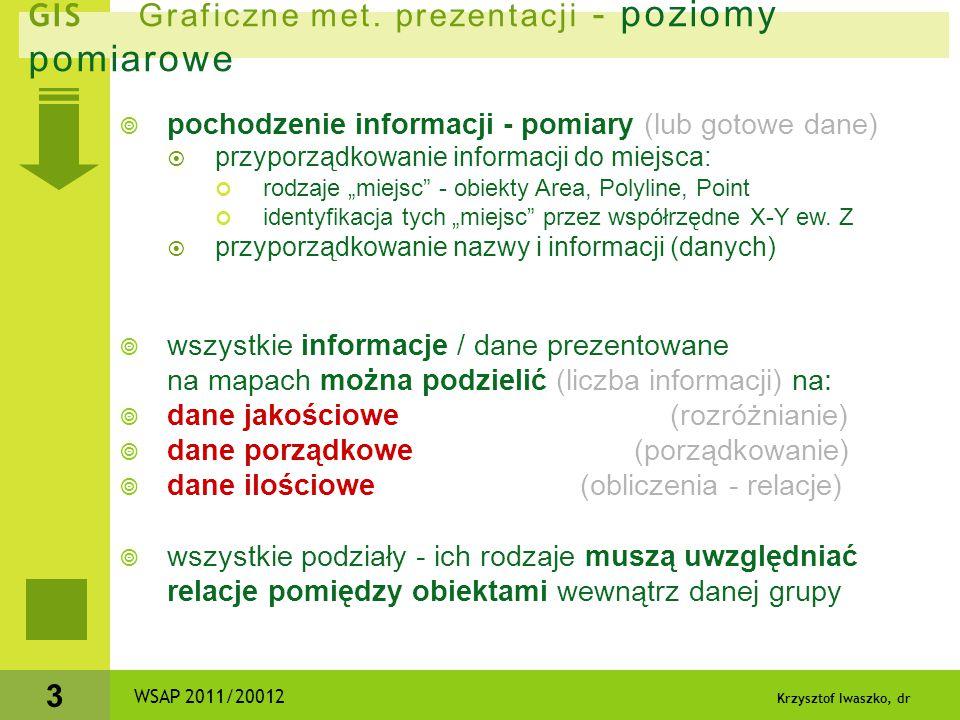 Krzysztof Iwaszko, dr 3 GIS Graficzne met. prezentacji - poziomy pomiarowe  pochodzenie informacji - pomiary (lub gotowe dane)  przyporządkowanie in