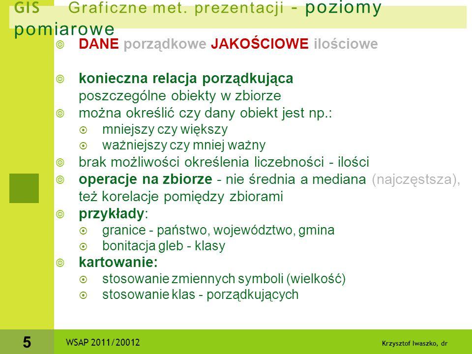 Krzysztof Iwaszko, dr 5 GIS Graficzne met. prezentacji - poziomy pomiarowe  DANE porządkowe JAKOŚCIOWE ilościowe  konieczna relacja porządkująca pos