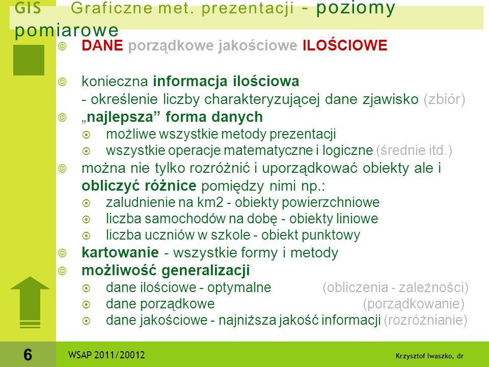 Krzysztof Iwaszko, dr 6 GIS Graficzne met. prezentacji - poziomy pomiarowe  DANE porządkowe jakościowe ILOŚCIOWE  konieczna informacja ilościowa - o