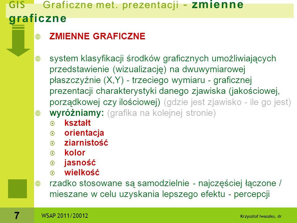 Krzysztof Iwaszko, dr 7 GIS Graficzne met. prezentacji - zmienne graficzne  ZMIENNE GRAFICZNE  system klasyfikacji środków graficznych umożliwiający