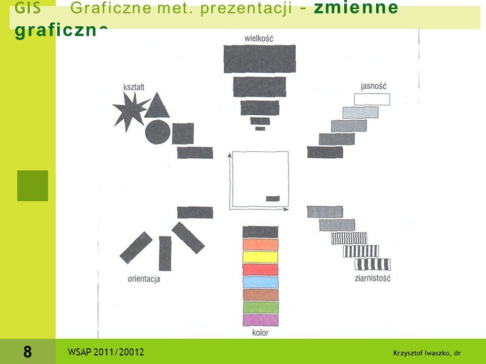 Krzysztof Iwaszko, dr 9 GIS Graficzne met.prezentacji - zmienne graficzne  1.