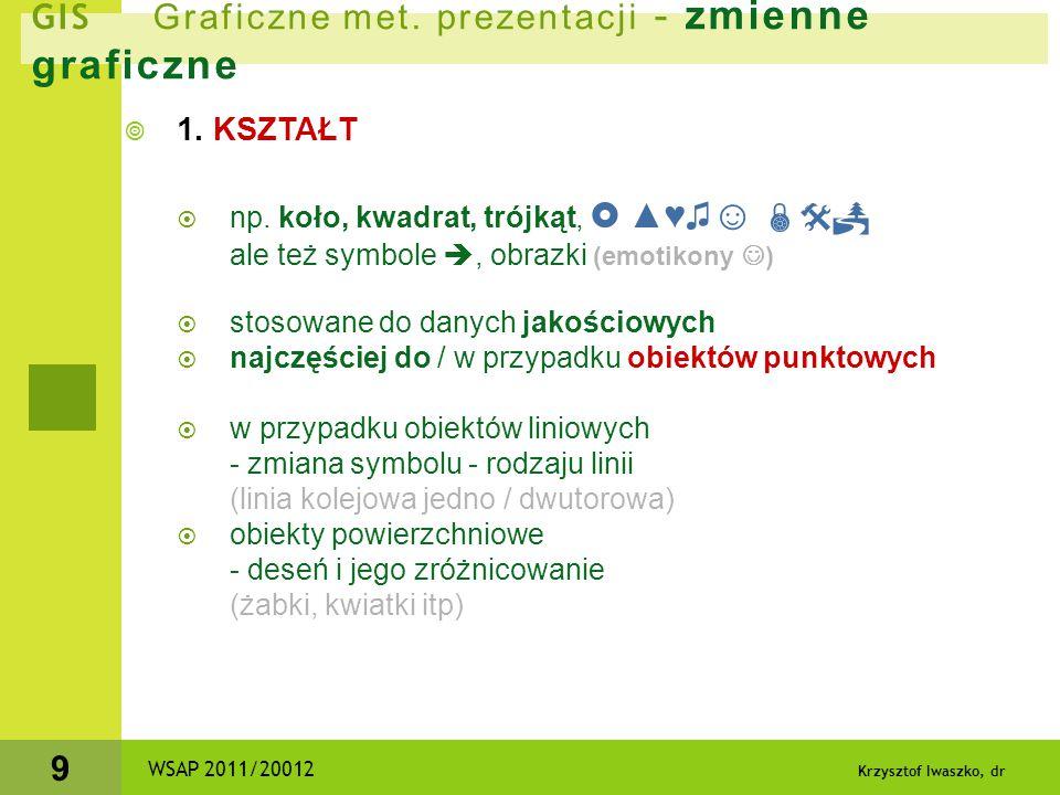 Krzysztof Iwaszko, dr 9 GIS Graficzne met. prezentacji - zmienne graficzne  1. KSZTAŁT  np. koło, kwadrat, trójkąt,  ▲♥♫ ☺  ale też symbole , o