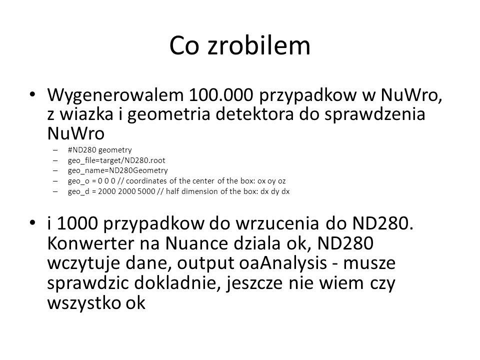 Co zrobilem Wygenerowalem 100.000 przypadkow w NuWro, z wiazka i geometria detektora do sprawdzenia NuWro – #ND280 geometry – geo_file=target/ND280.ro