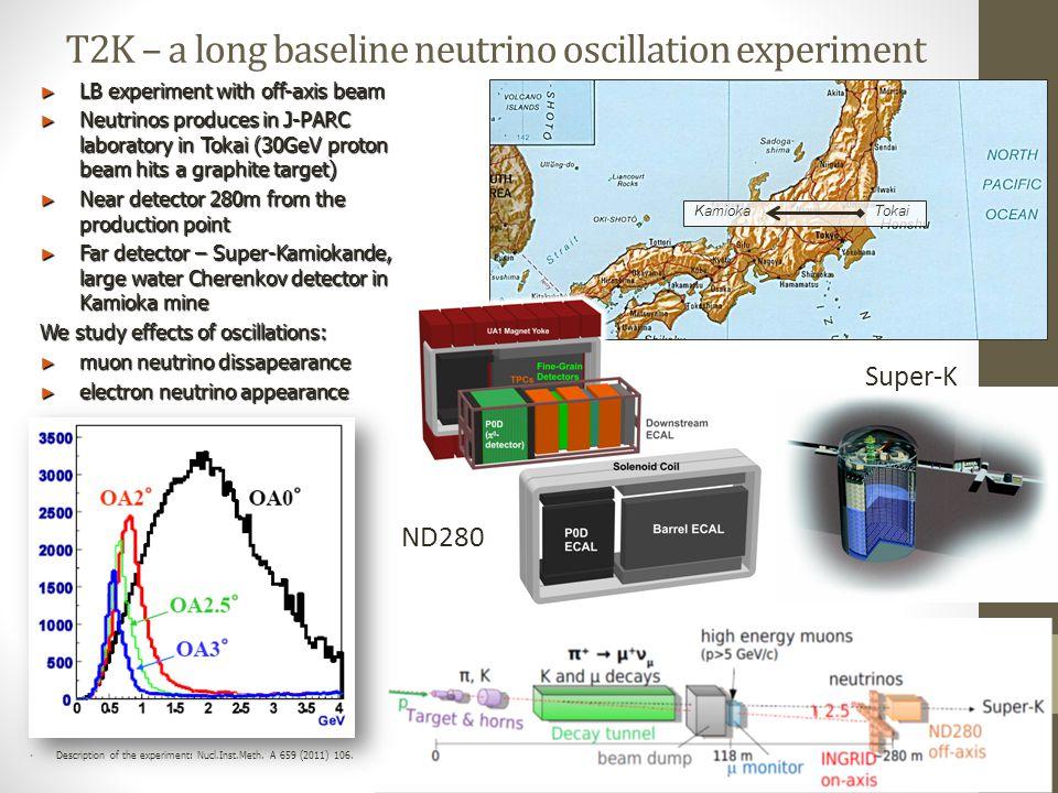 T2K – a long baseline neutrino oscillation experiment Description of the experiment: Nucl.Inst.Meth.
